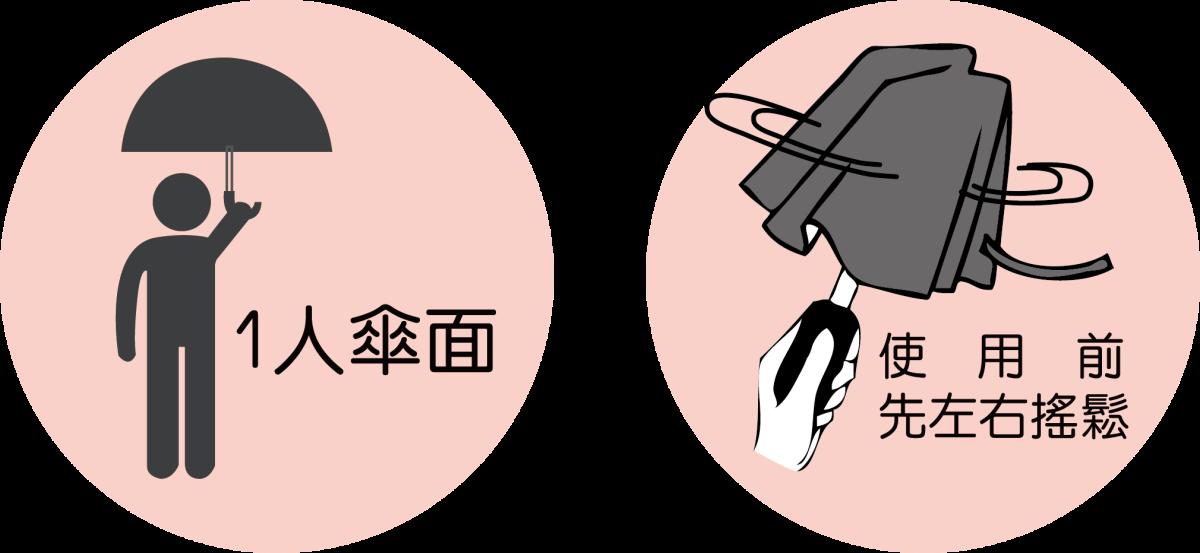 【現貨】波斯大頭自動傘