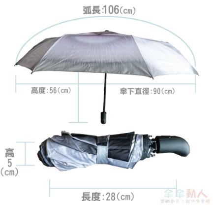 【現貨】哈士奇大頭自動傘